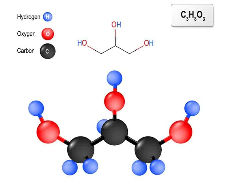 glycerin formula